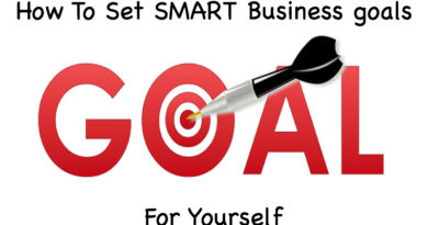 How To Set Smart Business goals For Yourself