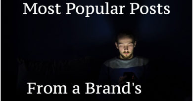 How to Find the Most Popular Posts From a Brand's Social Media Pages