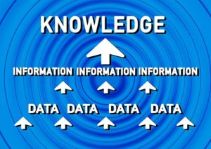 Data equals knowledge