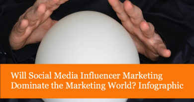 Will Social Media Influencer Marketing Dominate the Marketing World? Infographic