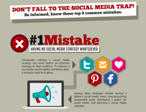 Avoid these social media mistakes infographic