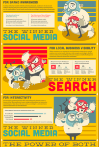 Search engine VS Social media infographic