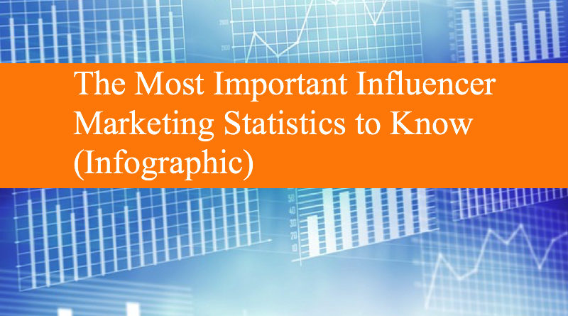 The Most Important Influencer Marketing Statistics to Know (Infographic)