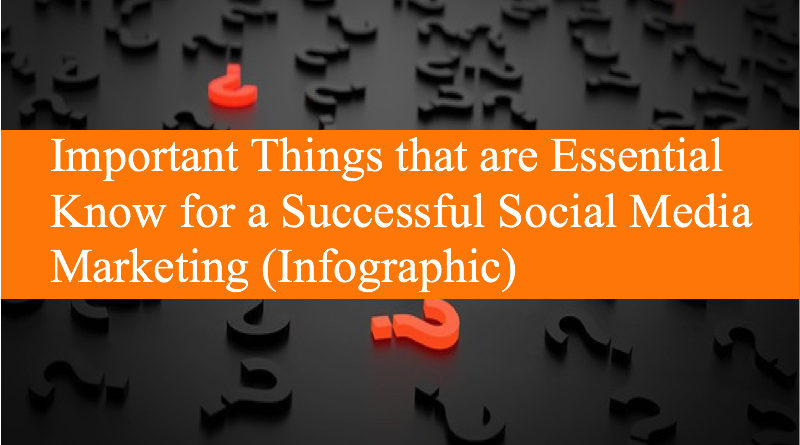 Important Statistics To know For a Successful Social Media Marketing (Infographic)
