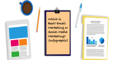 Which is Best? Email Marketing or Social Media Marketing? (Infographic)