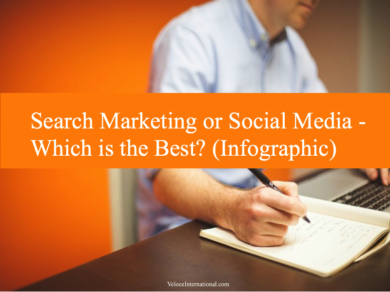 Search Marketing or Social Media – Which is the Best? (Infographic)