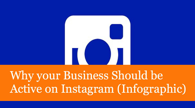 Why your Business Should be Active on Instagram (Infographic)