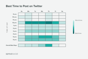5 Simple Ways to Boost Your Social Media Marketing