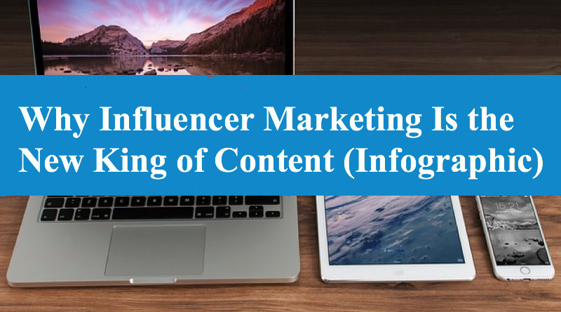Why Influencer Marketing Is the New King of Content (Infographic)