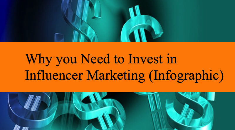 Why you Need to Invest in Influencer Marketing (Infographic)