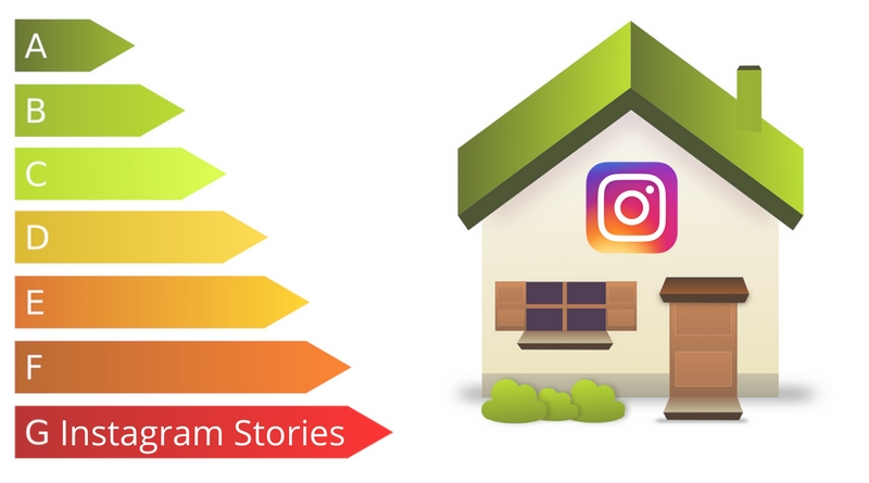 Most Effective Ways To Get More Views on Instagram Stories