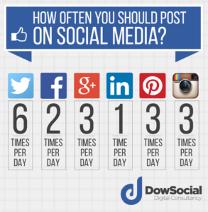 How often should you post on social media?