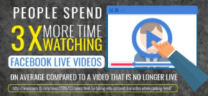 People spend more time watching live video Facebook