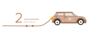 5 Powerful Tips To Dominate Instagram Marketing