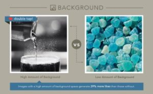 Images blue dominant colours generate better results instagram