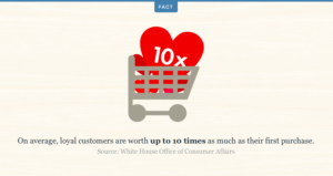 Customer retention rate statitistics