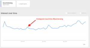Google searches Instagram boomerang
