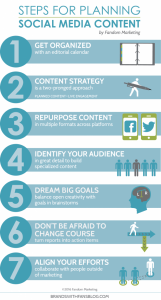 How to create a social media content strategy