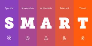 Smart goals social media
