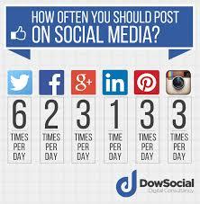 How often post social media