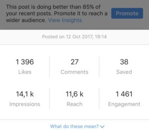 Every Single Social Media Metric You Need to Keep Track of (and how to)