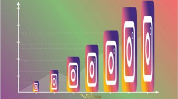 14 Mind-Blowing Instagram Marketing Statistics You Need to See For 2018