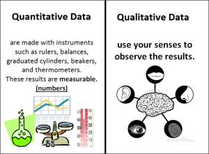 Quantitative qualitative goals and data