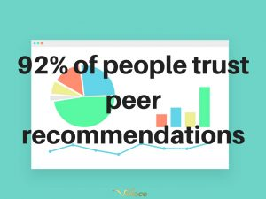 People trust peer recommendations statistics