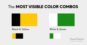 The most visible color combinations