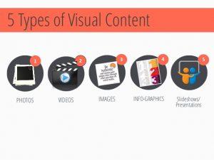 Visual content social media