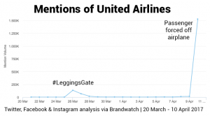 United airlines social media storm complaints mentions on social media