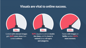 Visual content in marketing