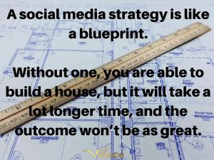 What is a social media strategy