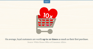 Customer loyalty statistics