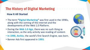 Digital marketing history