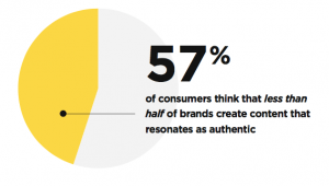 Brands creating authentic content