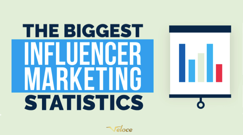Important Influencer Marketing Statistics to Know (Infographic)