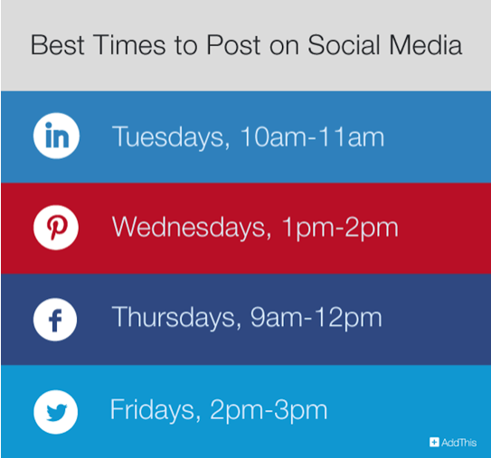 The Importance of Social Media Content Scheduling