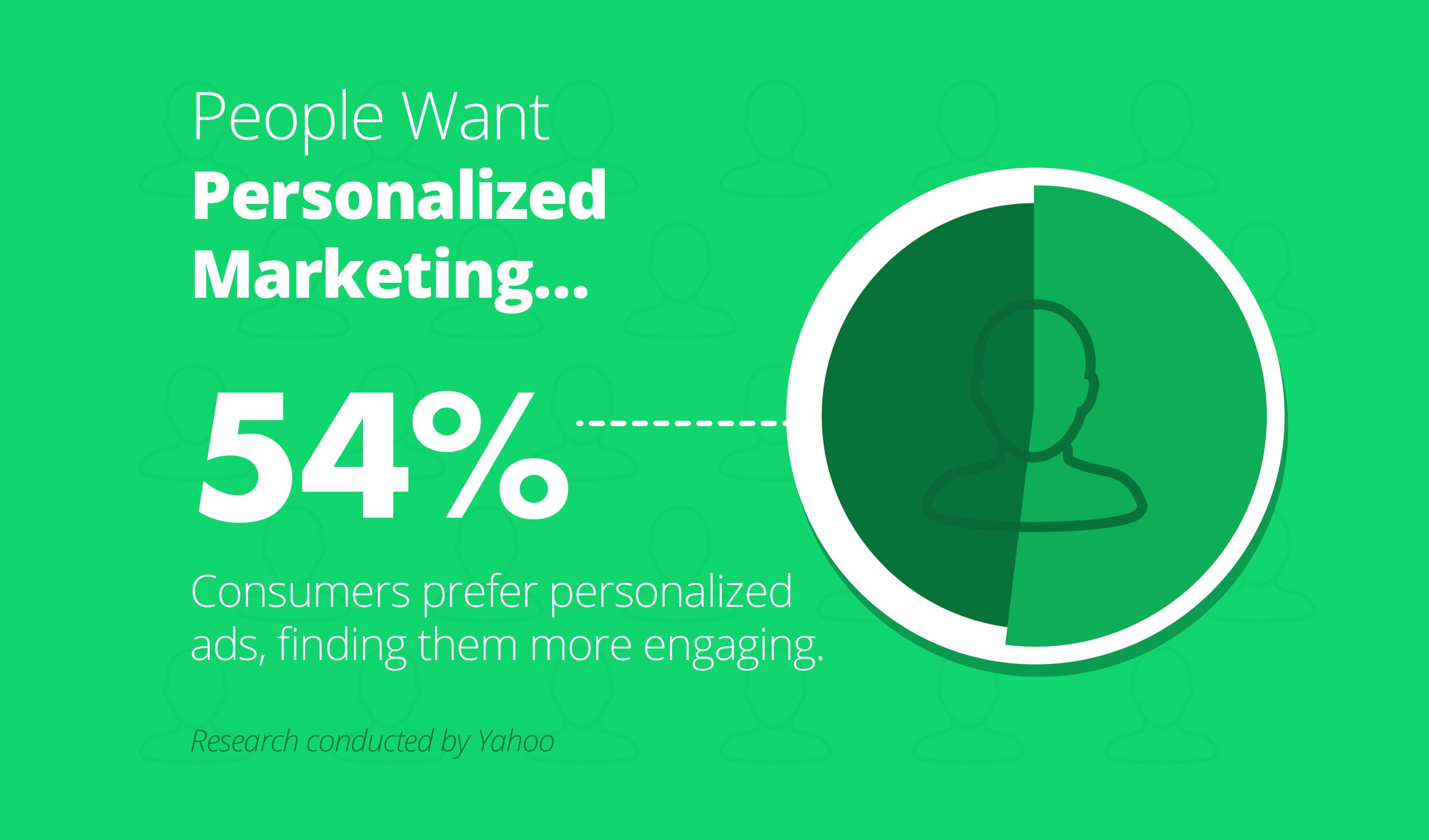 Personalization marketing