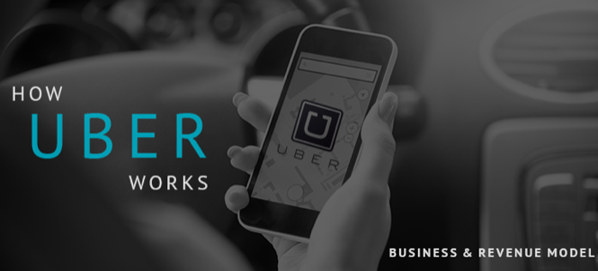How Uber Works? Insights into Their Latest Business Model