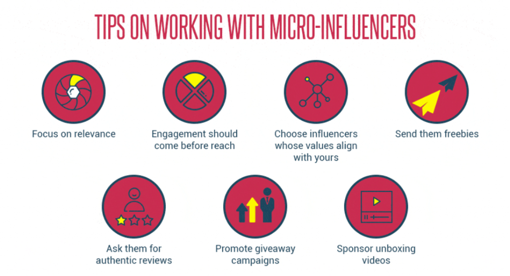 Micro influencer tips