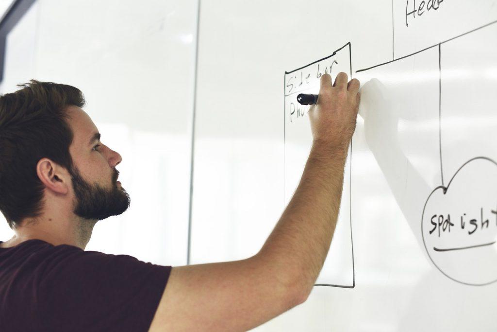 2019 Key to Small Business Social Media Marketing