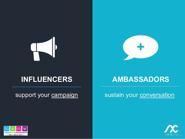 Influencer vs ambassador