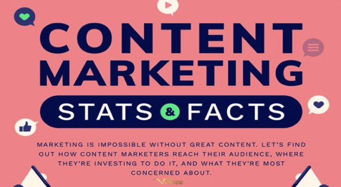 Content Marketing Stats & Facts (Infographic)