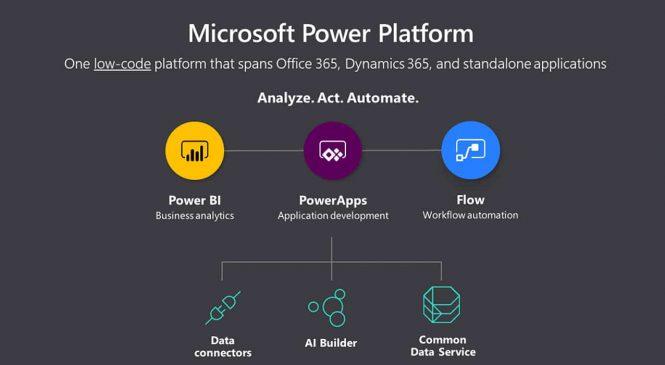 Wave 1 Plans for Microsoft Dynamics 365 Power Platform in 2020